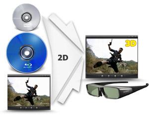 dvdfab 3d converter