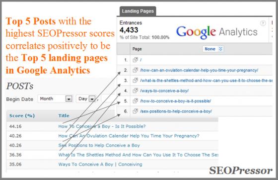 seopressor-google-analytics