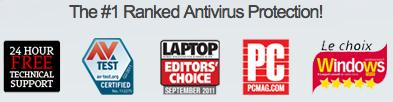 antivirus ranking