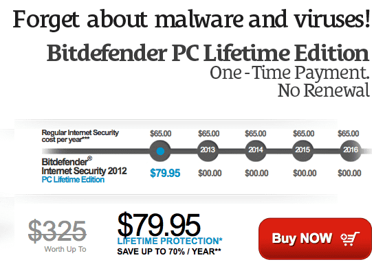 bitdefender lifetime license
