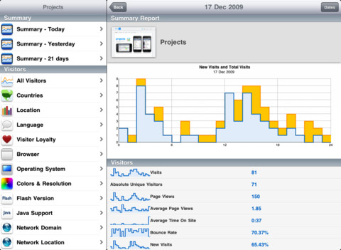 analytics-pro-ipad