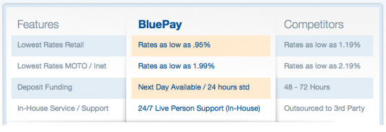 bluepay rates