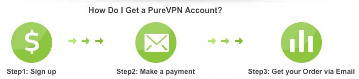 purevpn account