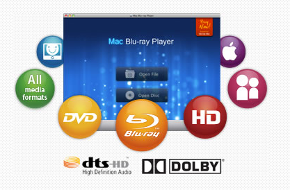 blu-ray-player-software