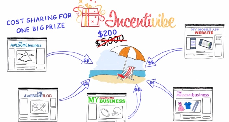 incentivibe-cost-sharing-program