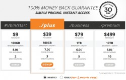 MaxCDN New Plans Update and 25% Coupon Code