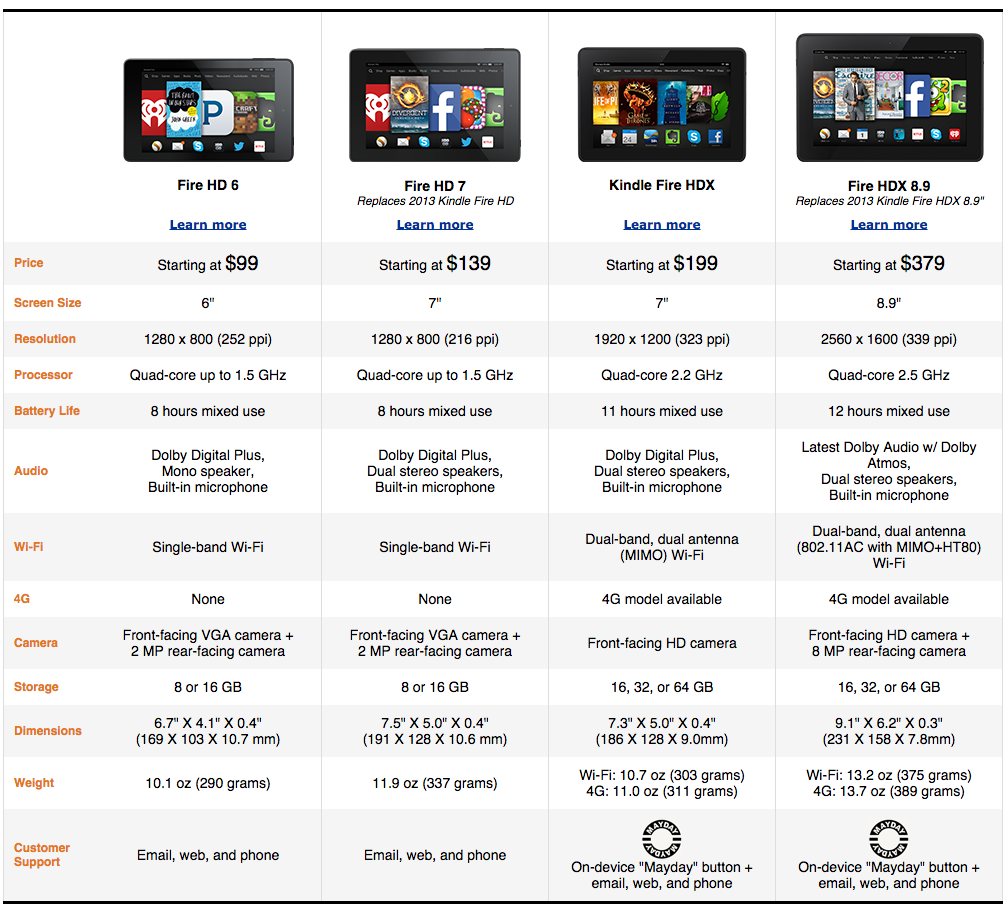 amazon-kindle-fire-comparison