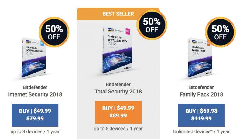 Bitdefender coupon code 2018